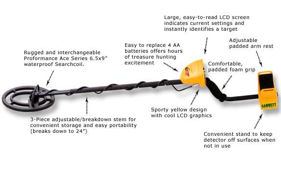 ACE 250 metal detector features