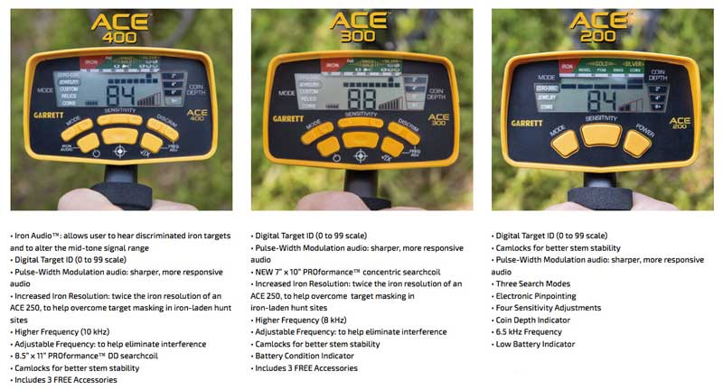 ACE 400 vs ACE 300 vs ACE 200 comparison