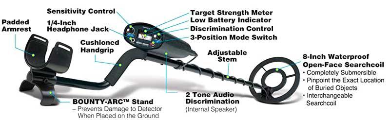 Tracker IV metal detector